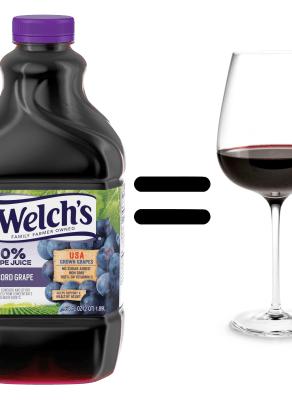 make wine from welchs grape juice
